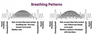 breathing-rythmes