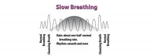 slow-breathing